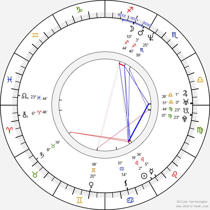 Eric Judor - Birth horoscope chart