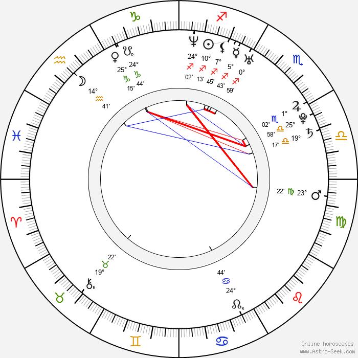 Eric Jungmann - Birth horoscope chart