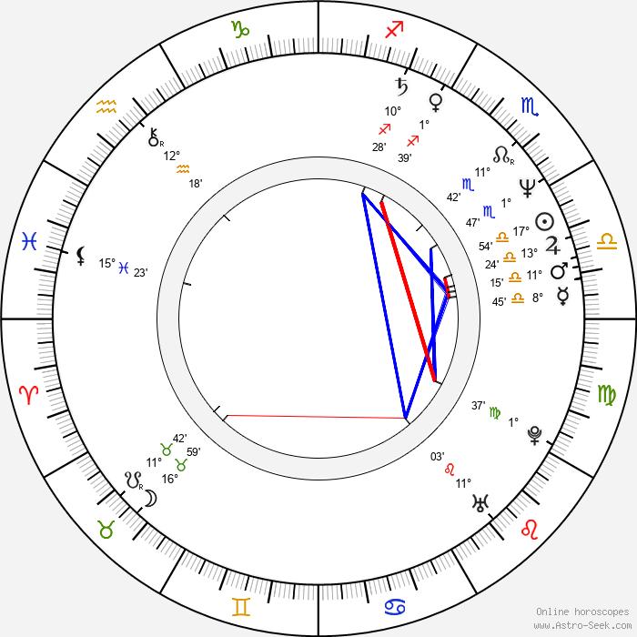 Eric Keenleyside - Birth horoscope chart
