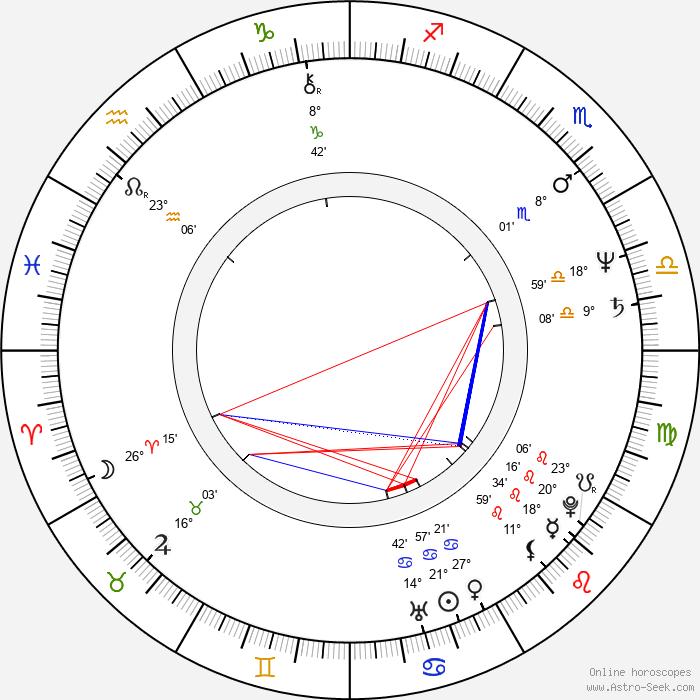 Eric Laneuville - Birth horoscope chart