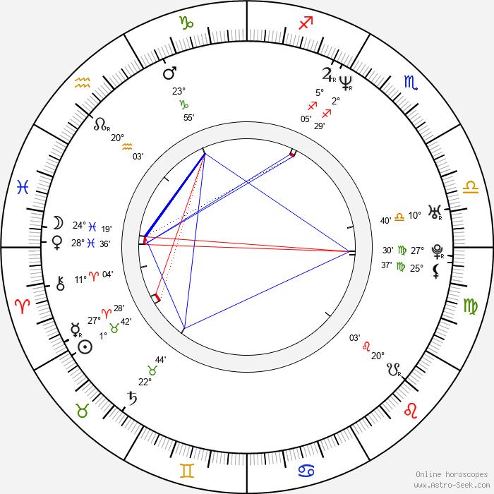 Eric Mabius - Birth horoscope chart