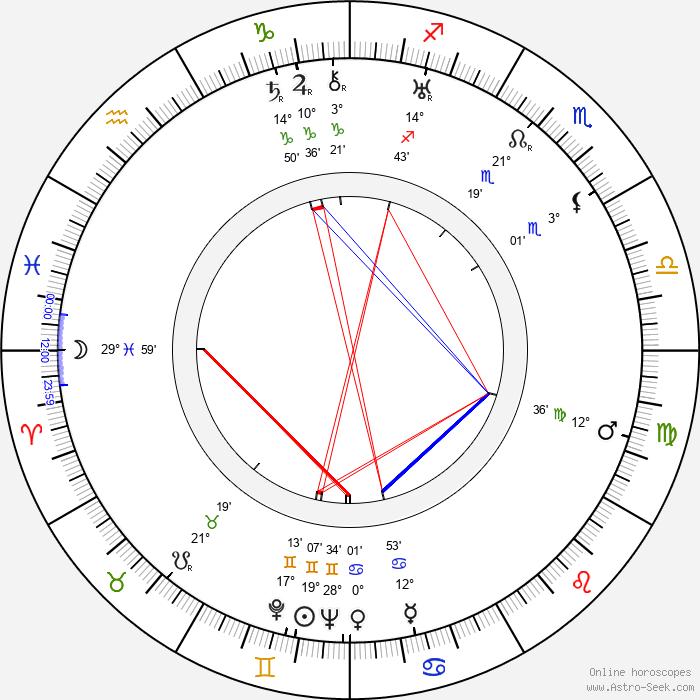 Eric Maschwitz - Birth horoscope chart