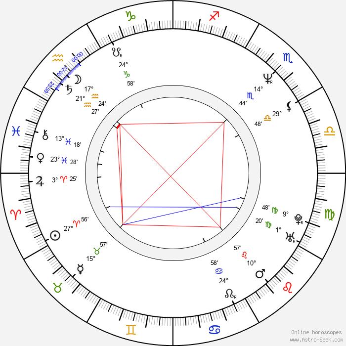 Eric McCormack - Birth horoscope chart