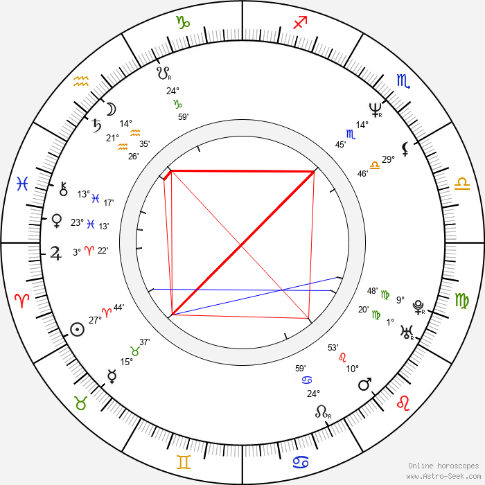 Eric McCormack - Birth horoscope chart