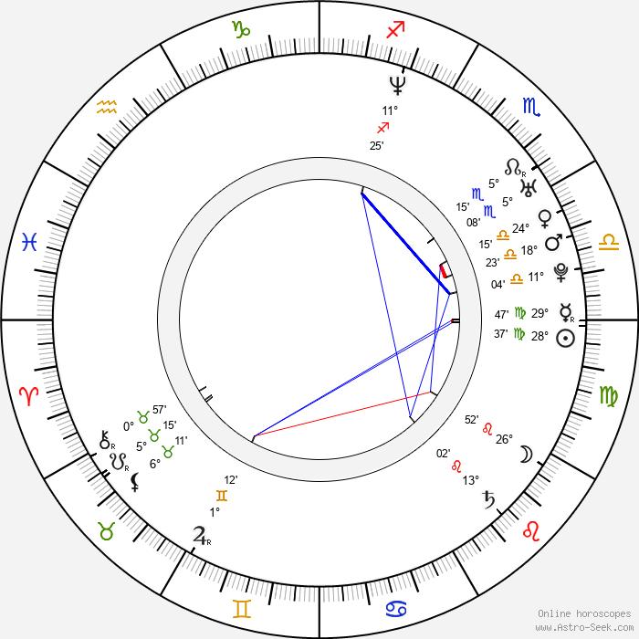 Eric Michael Cole - Birth horoscope chart