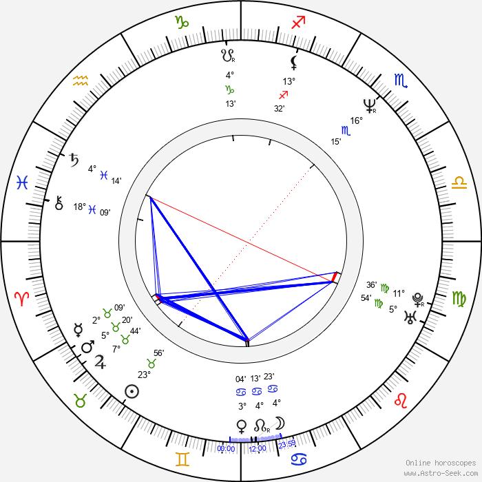 Eric Peterson - Birth horoscope chart