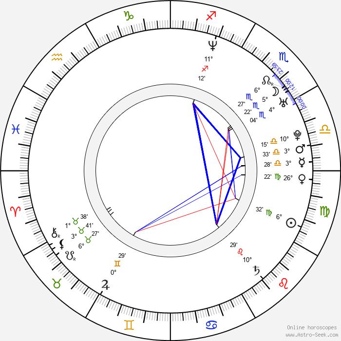 Eric Ritter - Birth horoscope chart