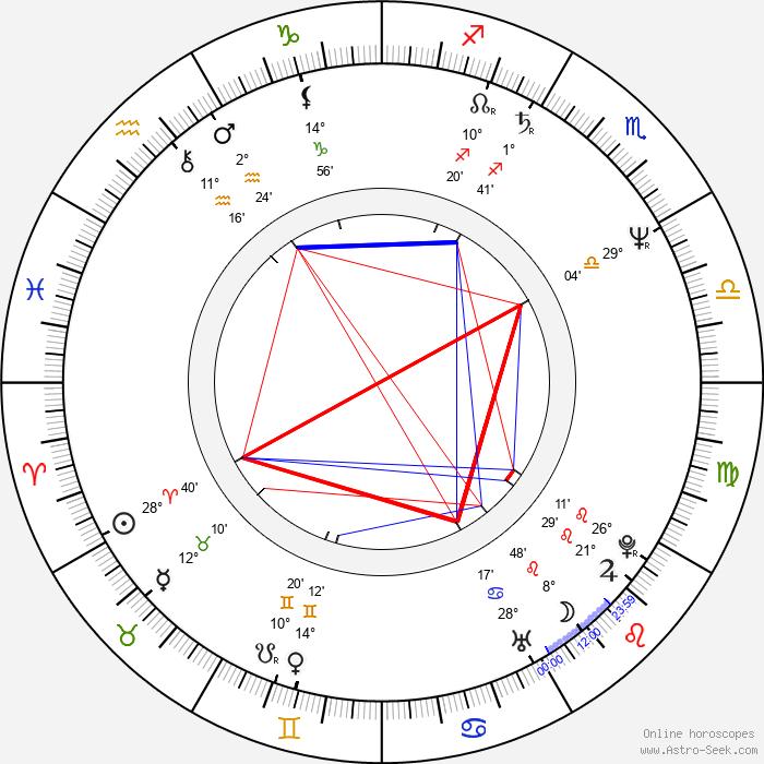 Eric Roberts - Birth horoscope chart