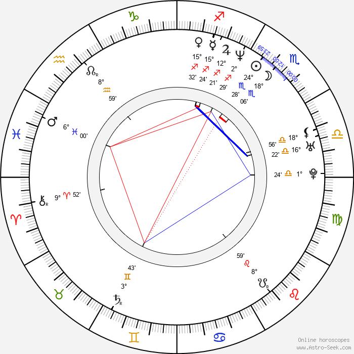Eric Stanze - Birth horoscope chart
