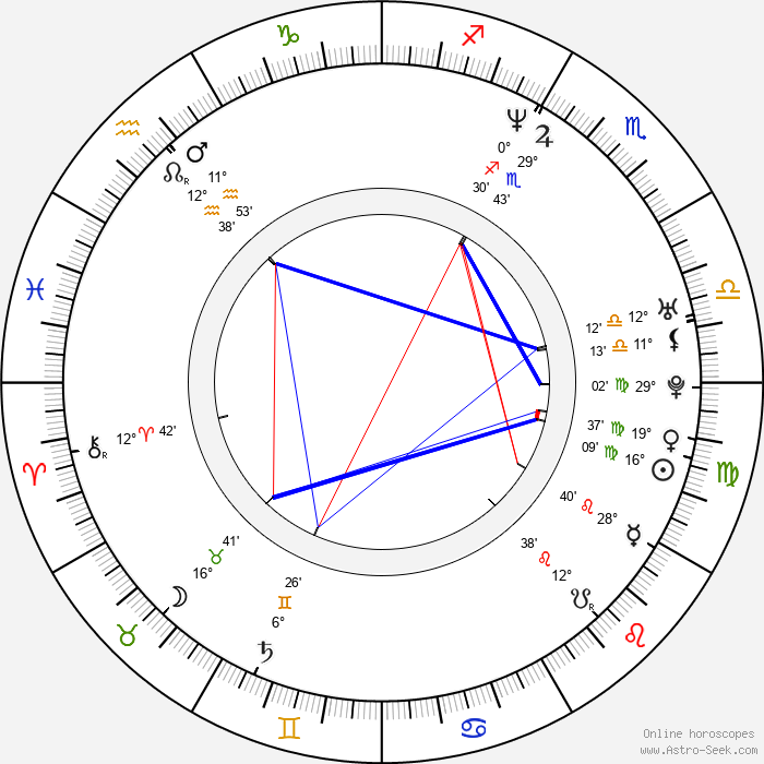 Eric Stonestreet - Birth horoscope chart