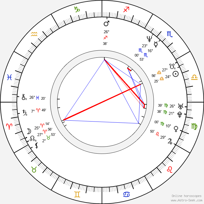 Eric Stuart - Birth horoscope chart