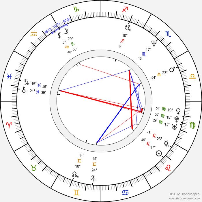 Eric Thal - Birth horoscope chart