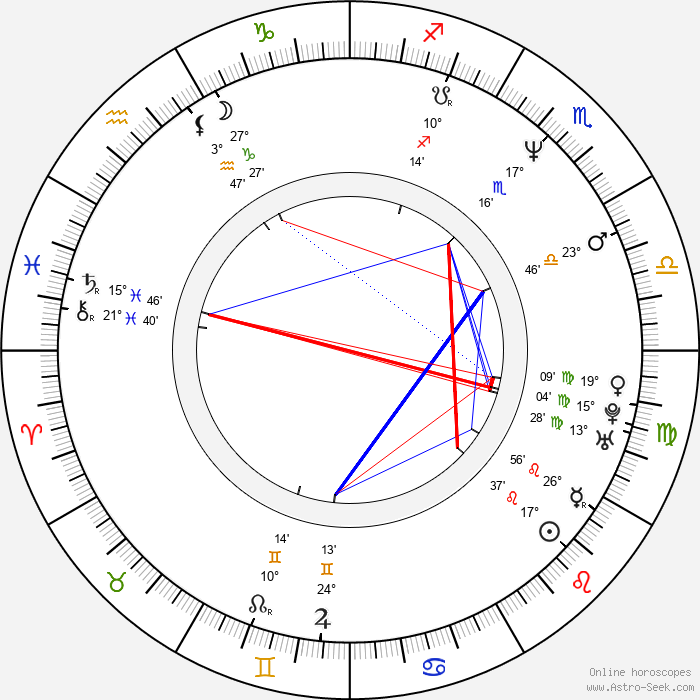 Eric Thal - Birth horoscope chart