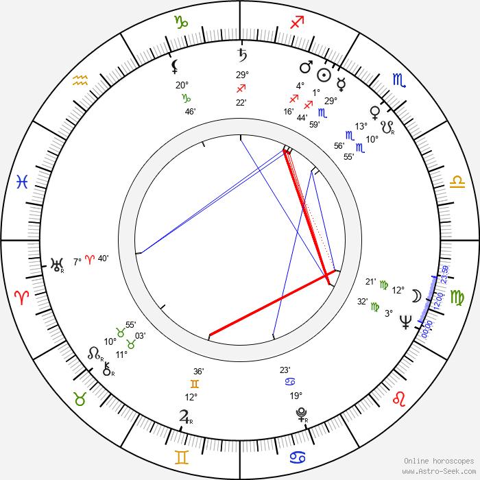 Eric Till - Birth horoscope chart