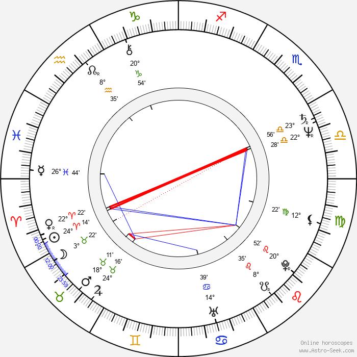 Eric Tsang - Birth horoscope chart