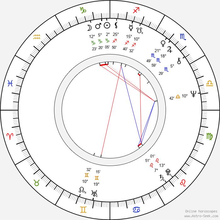 Eric Van Lustbader - Birth horoscope chart