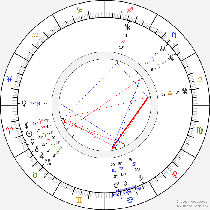 Eric Wareheim - Birth horoscope chart