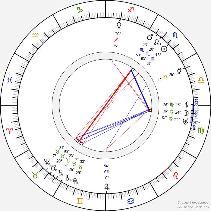 Eric Wilton - Birth horoscope chart