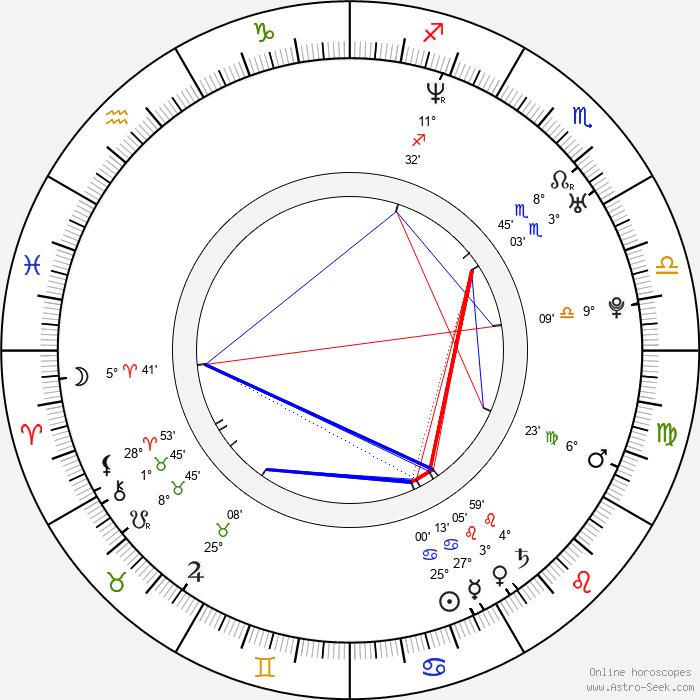Eric Winter - Birth horoscope chart