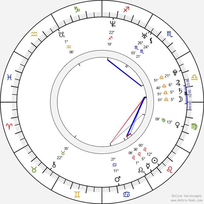 Erica Carlson - Birth horoscope chart