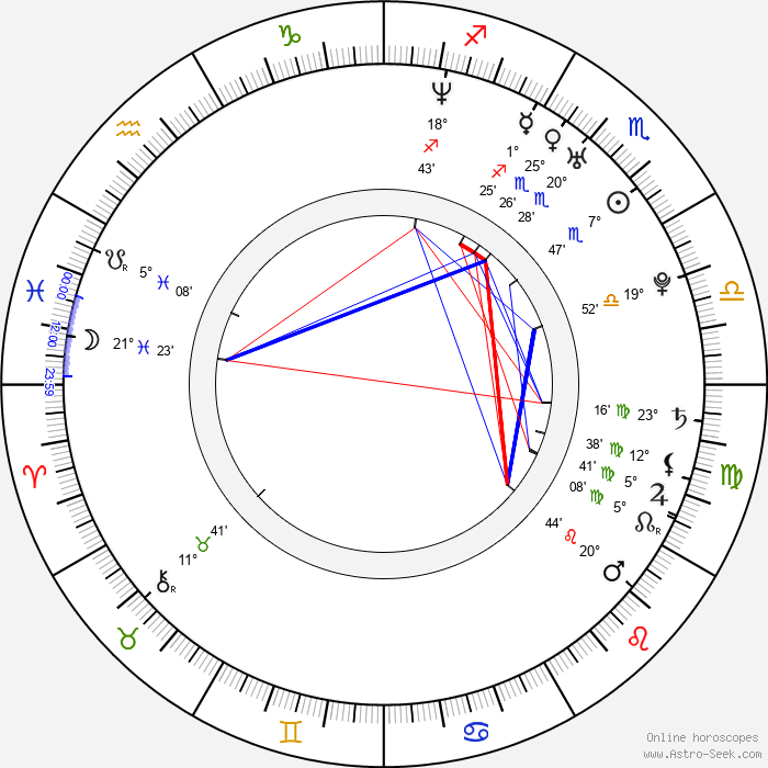 Erica Cerra - Birth horoscope chart