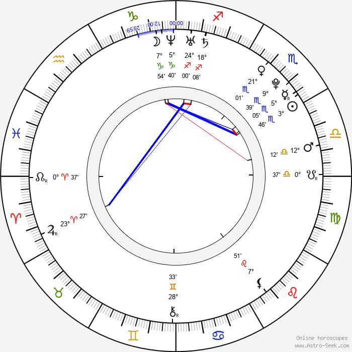Erica Dasher - Birth horoscope chart