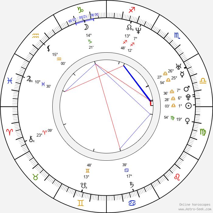 Erica Prior - Birth horoscope chart