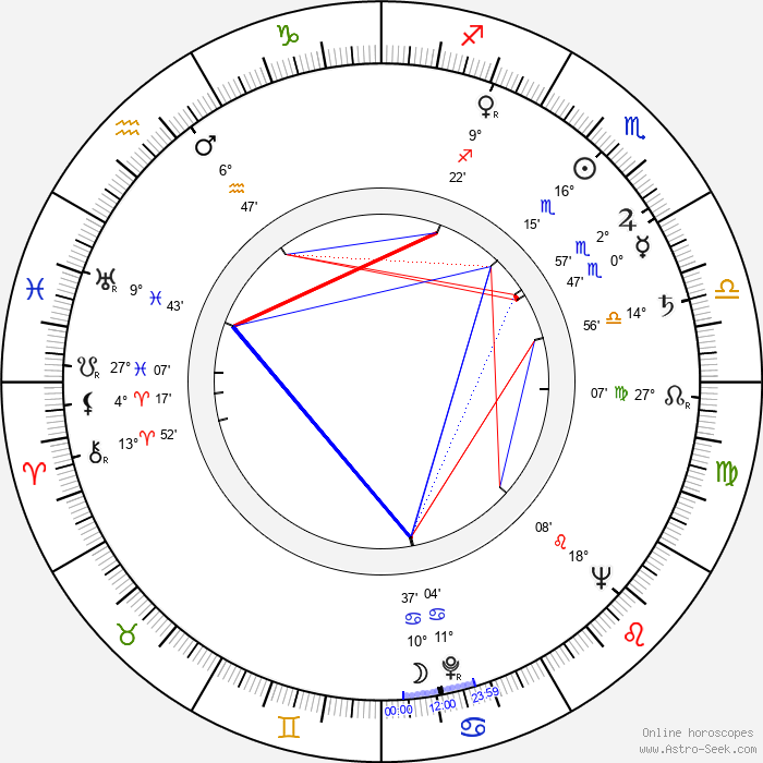 Erich Ebert - Birth horoscope chart