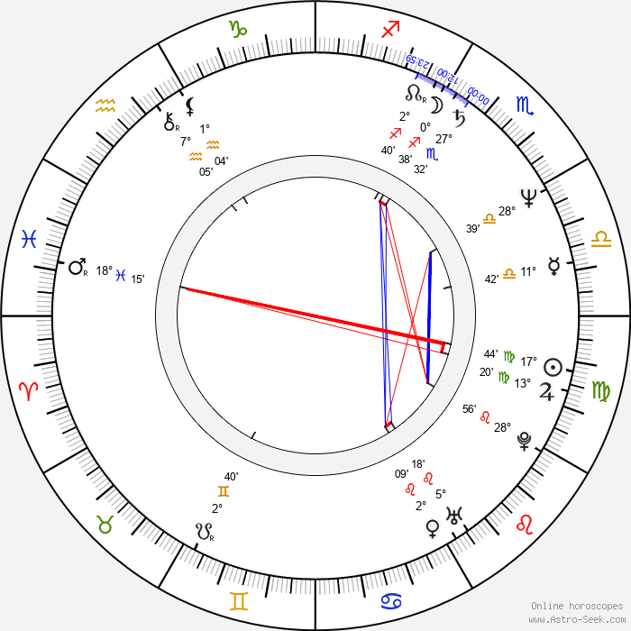 Erick Zonca - Birth horoscope chart