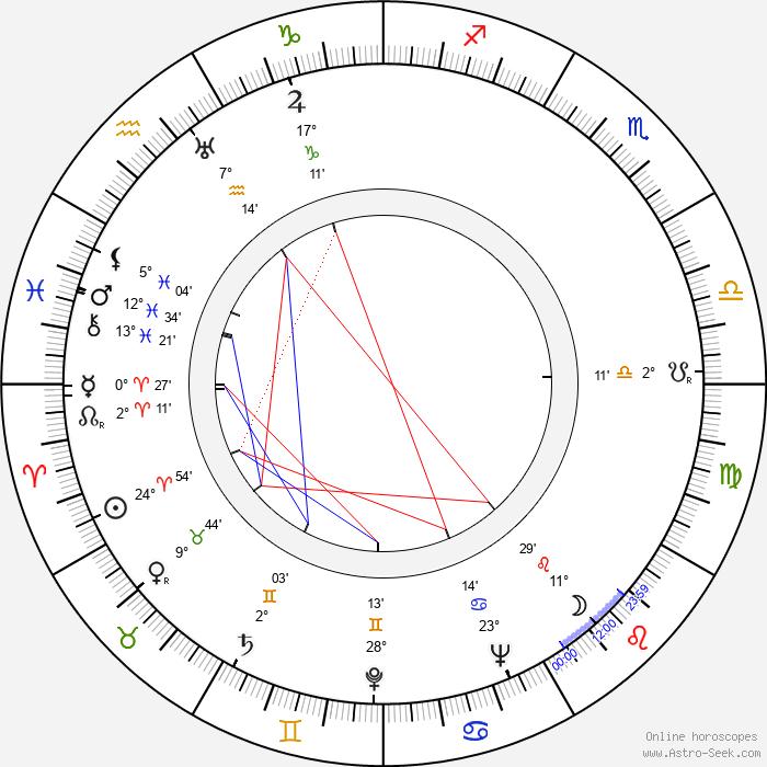 Erih Kos - Birth horoscope chart