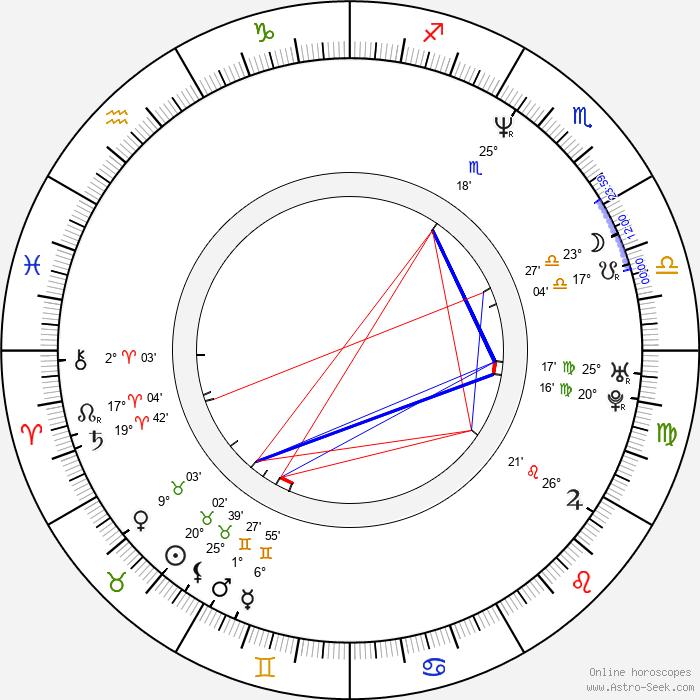 Erik Palladino - Birth horoscope chart