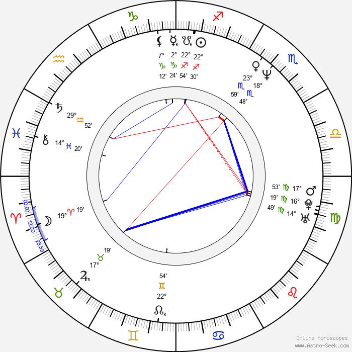 Erik Skjoldbjærg - Birth horoscope chart