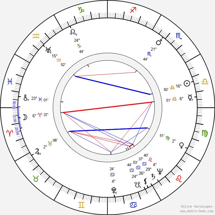 Erik Tawaststjerna - Birth horoscope chart