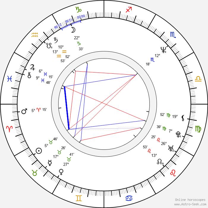 Erik Van Looy - Birth horoscope chart
