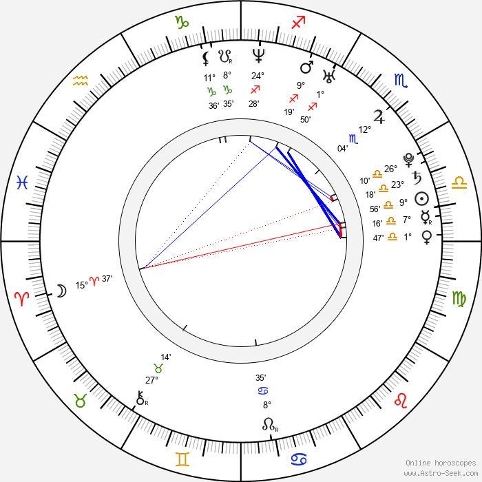 Erik von Detten - Birth horoscope chart