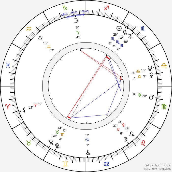 Erik von Frenckell - Birth horoscope chart