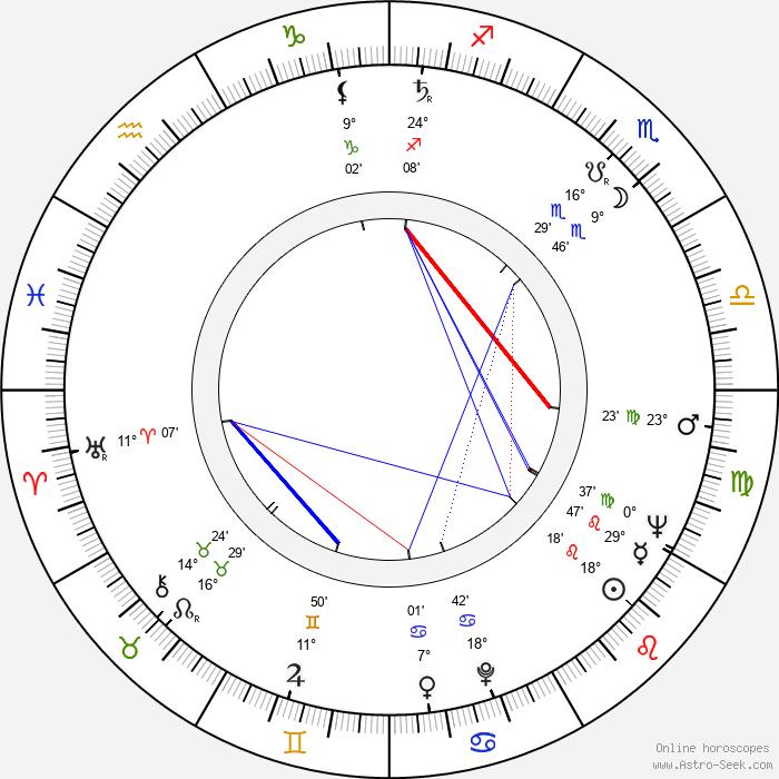 Erika Bauerová - Birth horoscope chart
