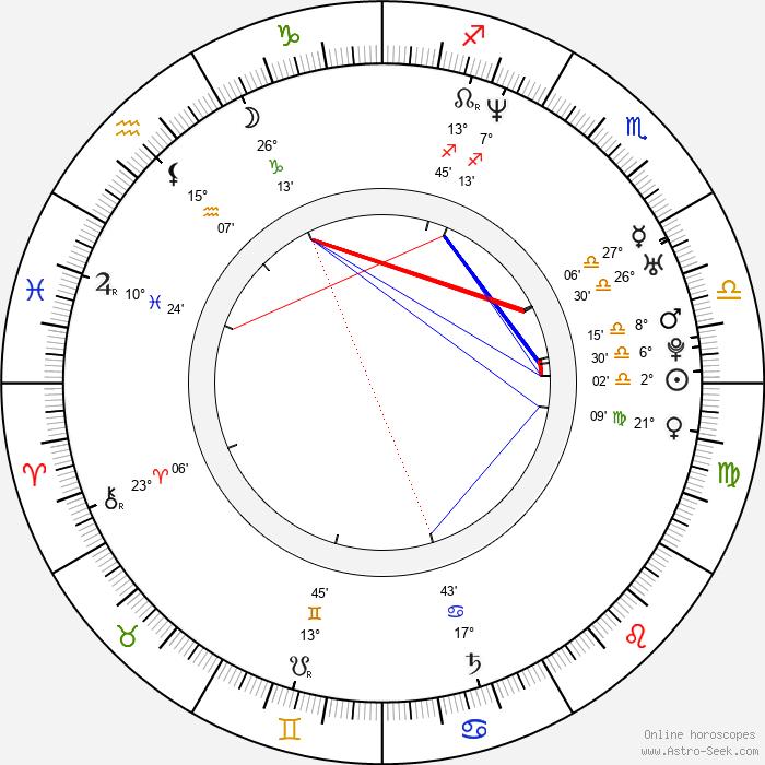 Erika Grediaga - Birth horoscope chart