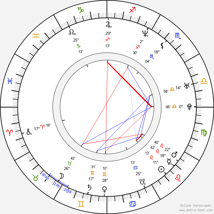 Erika Marozsán - Birth horoscope chart