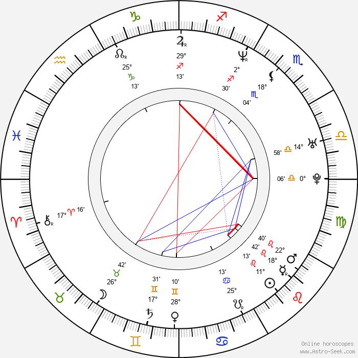 Erika Marozsán - Birth horoscope chart