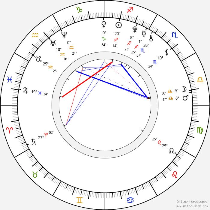 Erika-Shaye Gair - Birth horoscope chart