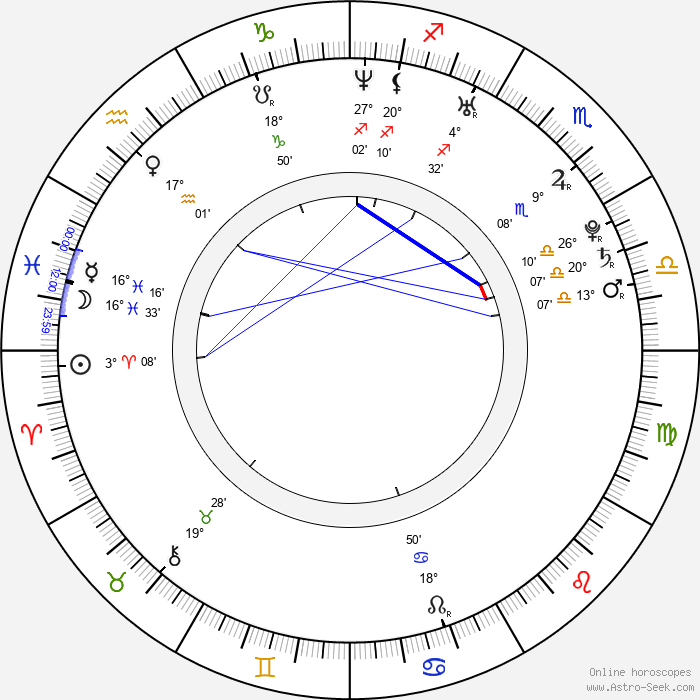 Eriko Hatsune - Birth horoscope chart