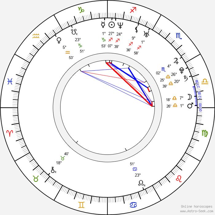Eriko Sató - Birth horoscope chart