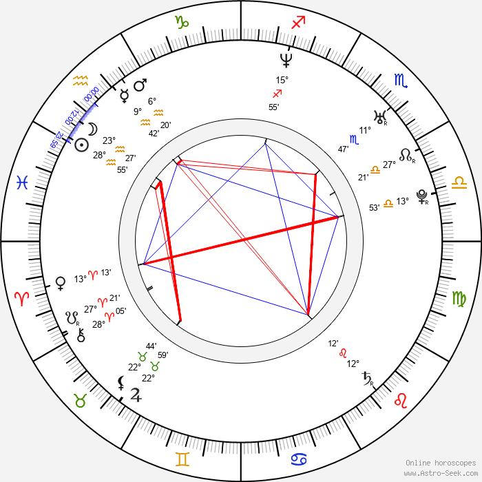 Erin Cardillo - Birth horoscope chart