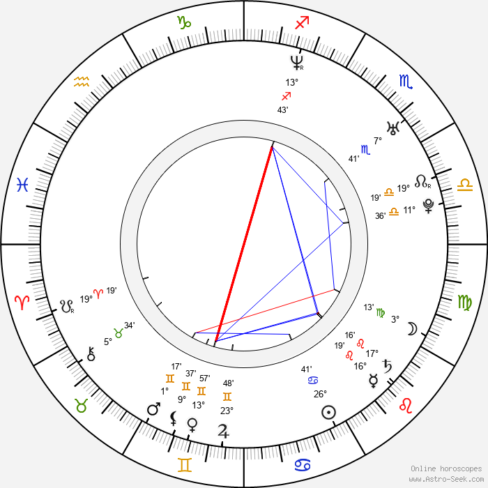 Erin Cummings - Birth horoscope chart