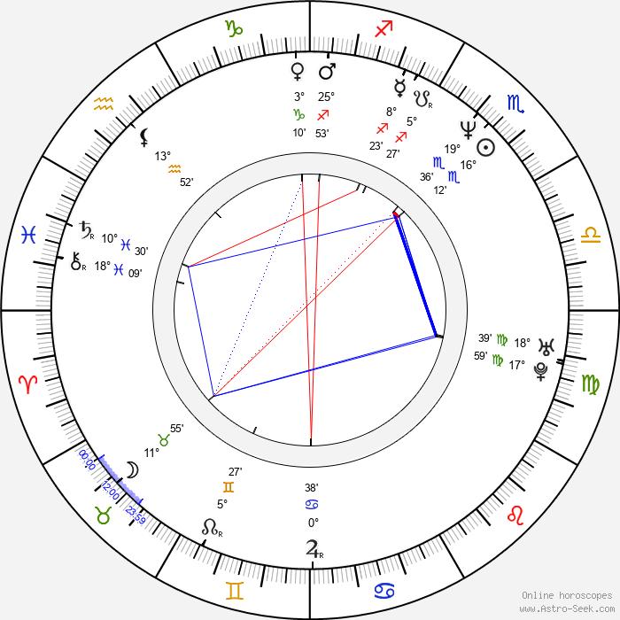 Erin Everly - Birth horoscope chart