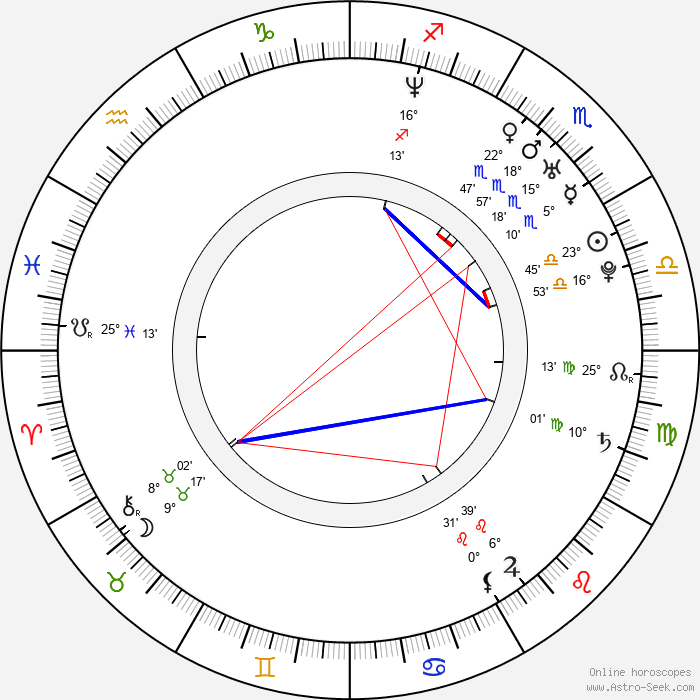 Erin Karpluk - Birth horoscope chart