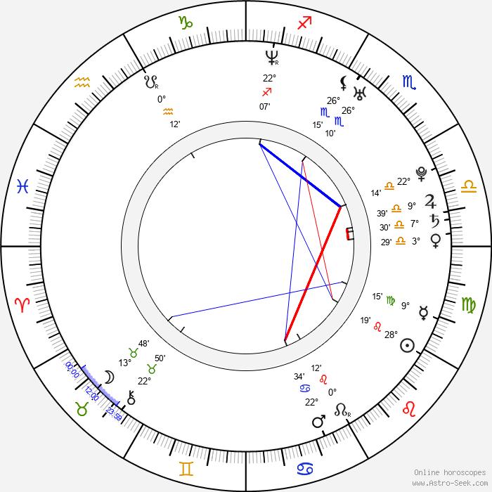 Erin Kelly - Birth horoscope chart