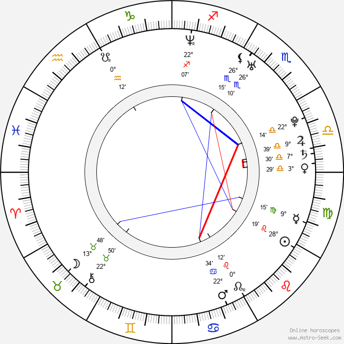 Erin Kelly - Birth horoscope chart