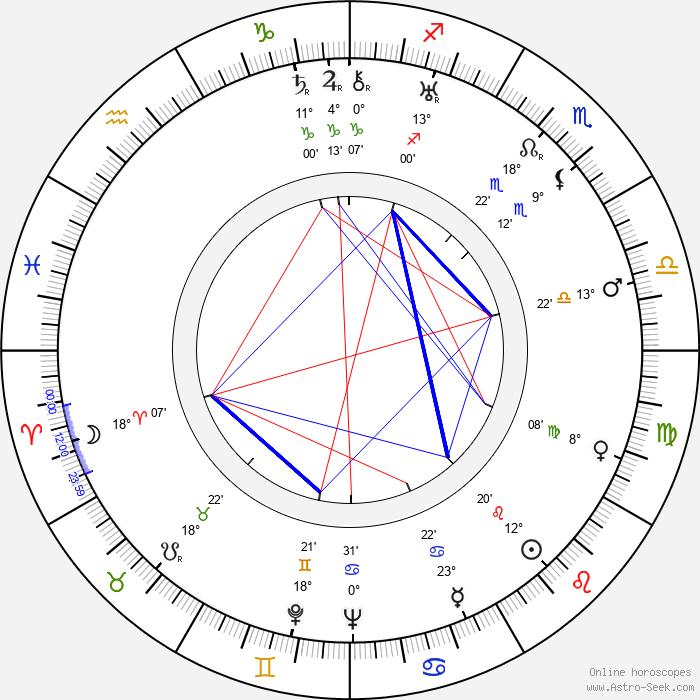 Erin La Bissoniere - Birth horoscope chart